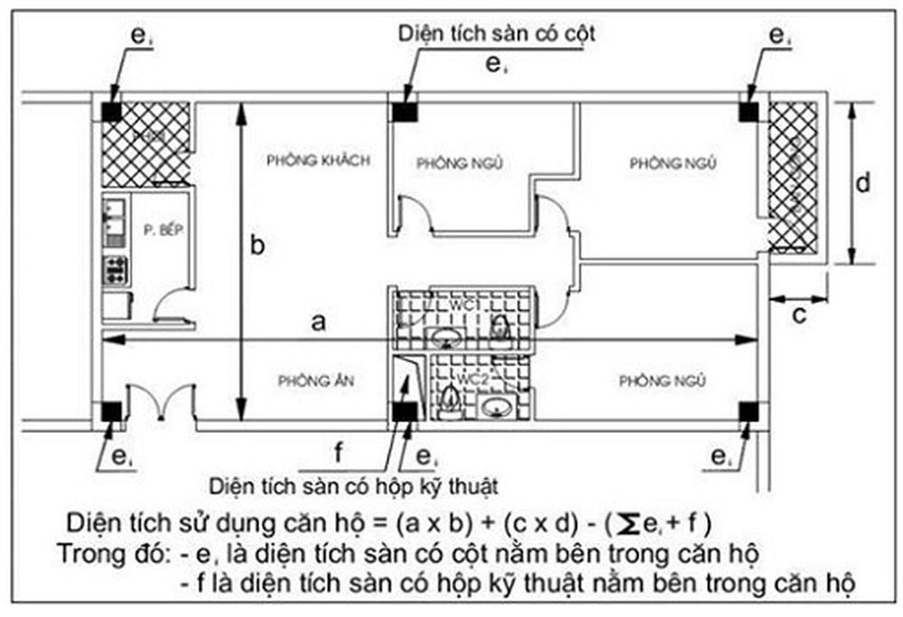 Đo diện tích nhà chung cư, Thuê đo diện tích căn hộ