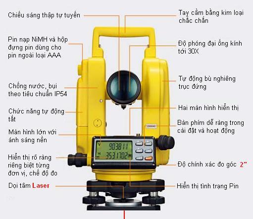 Cách đo máy kinh vĩ quang cơ, Đo máy kinh vĩ điện tử