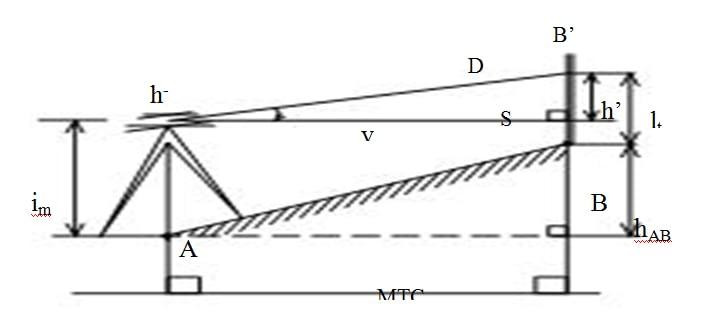 Hướng dẫn sử dụng máy thủy bình để đo cao